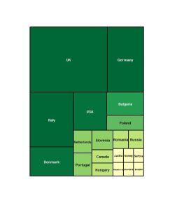 Treemap_sessionCount