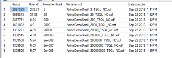 2016-09-22 15_22_37-Revoscale_R_file_conversion.sql - SICN-KASTRUN.SQLR (SPAR_si01017988 (60))_ - Mi.png