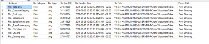 2016-09-25-13_33_40-using_filetable_to_store_graphs_generated_with_revoscale-sql-sicn-kastrun-file