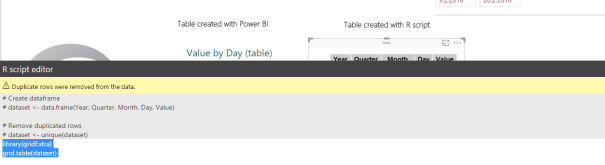 R graphs and tables in Power BI Desktop   TomazTsql