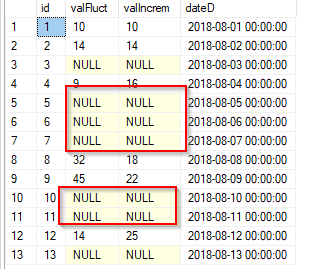 2018-08-05 19_22_19-SQLQuery2.sql - TOMAZK_MSSQLSERVER2017.test (TOMAZK_Tomaz (60))_ - Microsoft SQL