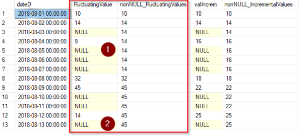 Filling [propagating] empty values with last nonNull value using T