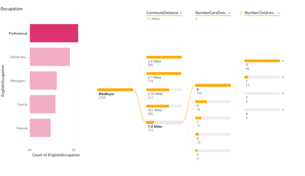 2019-11-20 21_43_49-decompositiontree - Power BI Desktop