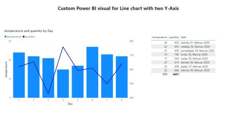 2020-04-02 22_34_34-twolines_chart - Power BI Desktop