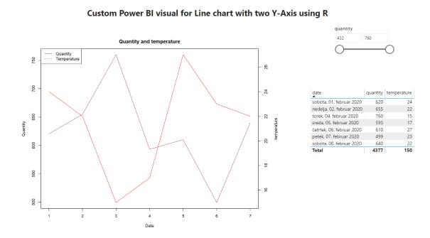 2020-04-02 22_40_23-twolines_chart - Power BI Desktop