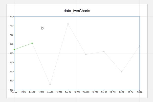 2020-04-02 23_28_06-PowerBi.Tips - Charts