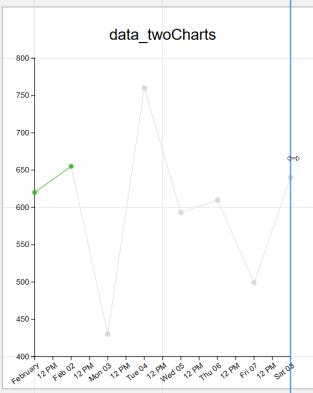 2020-04-02 23_28_32-PowerBi.Tips - Charts