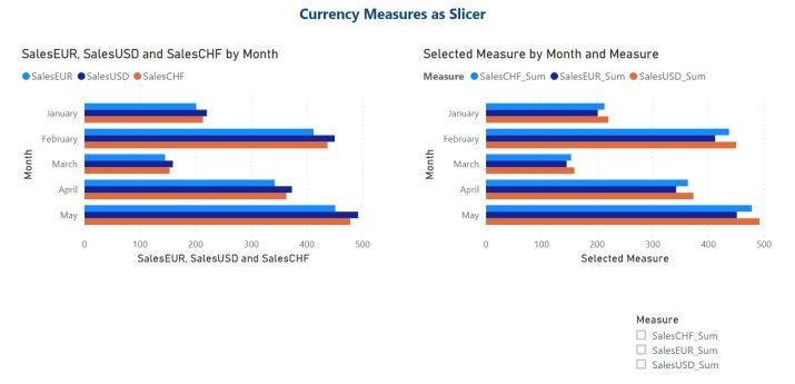 Measures_in_slicer